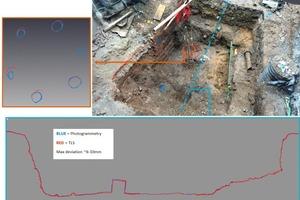 Ein horizontaler Schnitt durch die Armierung zeigt einen präzisen Vergleich der Photogrammetrie mit dem terrestrischen Laserscan (TLS): Blaue Kreise kennzeichnen die Photogrammetrie, rote Kreise den TLS. Die maximale Abweichung beträgt etwa 6-10 Millimeter.