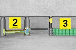 """Unter dem Motto """"4 Aufgaben – 1 Lösung"""" vertritt Fränkische einen ganzheitlichen Ansatz, der das Transportieren, Reinigen, Speichern und Ableiten von Regenwasser umfasst.<br />"""