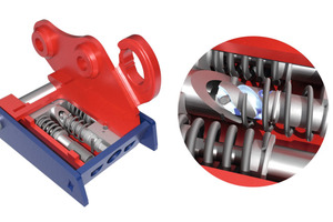 Eine patentierte Welle mit drei Gewindesteilgängen und dynamischer Hochführung ist die technische Lösung, mit der mechanische Schnellwechsler nun sicherer, schneller und komfortabler werden.