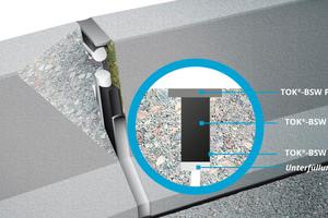 Das Tok-Bsw-Fugendichtsystem von Denso schützt Linetech-Betonschutzwände mit Baustahl-Bewehrung sicher und dauerhaft vor UV-Strahlung und Witterungseinflüssen.