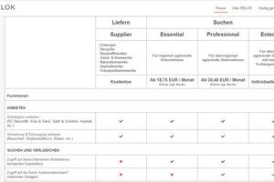 Mit Hilfe vordefinierter Suchmasken können Produkte normgerecht und unter Berücksichtigung technischer Standards gezielt angefragt werden