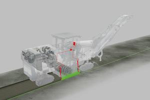 Hard- und Software-Lösungen zur Nivellierung: Kantenschutz-Hydralikzylinder mit Wegmesssensor
