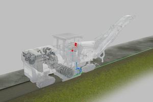Hard- und Software-Lösungen zur Nivellierung: Abtastung vor der Fräswalze mit Wegmesssensor