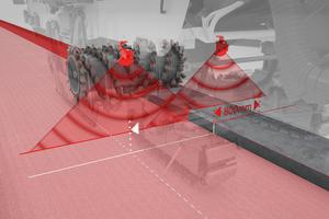 Mithilfe zweier Laserscanner wird das tatsächliche Fräsprofil ermittelt.