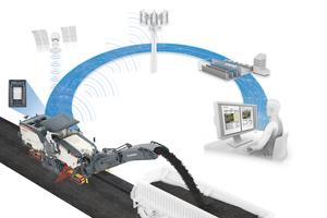 """""""Connected Milling"""" von Wirtgen steht für den Informationsfluss zwischen Maschine, Maschinenbediener, Servicewerkstatt und Dipositionsbüro."""