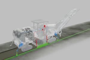 Hard- und Software-Lösungen zur Nivellierung: Multiplex-System mit bis zu vier Ultraschallsensoren