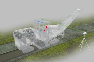 Hard- und Software-Lösungen zur Nivellierung: 3D-System-Schnittstelle