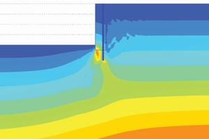 RSS-Wand einschließlich Bodenplatte aus RSS-Flüssigboden: FEM-Modell zur Berechnung der Lastenverteilung der Wand.