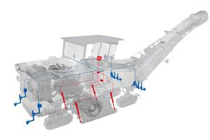 Multiplex-System mit bis zu vier Ultraschall-Sensoren.