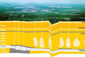 Weltneuheit: Energiespeicherung von Wasserstoff in Kavernen. Kavernenspeicher Bad Lauchstädt: Die aus einer 500 Meter dicken Salzschicht ausgesolten Kavernen befinden sich in einer Teufe zwischen 765 und 925 Metern.