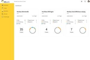Das Dashboard informiert auf einen Blick über den Stand der Projekte.