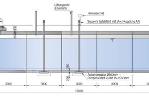 Betonfertigteile mit der Option, durch U-förmige Zwischenstücke und Abdeckplatten das Volumen beliebig zu vergrößern.