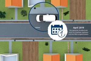 Mit G-Box: Der gesamte Straßentrakt wird ohne Unterbrechung ans Glasfasernetz angeschlossen.