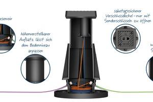 Die G-BOX bietet die Möglichkeit zur Lagerung eines Glasfaserkabelreservoirs und beinhaltet eine Spleißhaube zur Aufnahme eines Abschlusspunkts. Sie dient als Übergabepunkt zwischen Glasfaser-Netzverteiler und Haus-übergabepunkt.