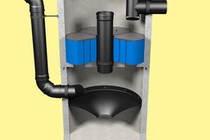Das bewährte HydroSystem 1500 reinigt das Abwasser von Kunstrasenplätzen zusätzlich durch Sedimentation und die Filtration von Schadstoffen. Das gereinigte Wasser lässt sich zur Bewässerung von Sportanlagen weiterverwenden.<br />