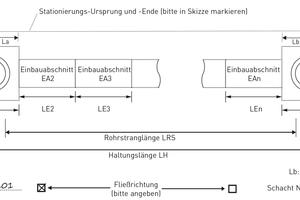 Lageskizze Einbauabschnitte (Muster).