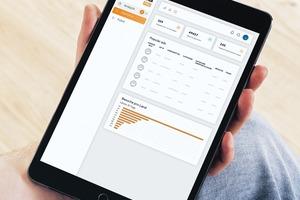 Die Pro-Version erlaubt das automatisierte Erstellen, Verwalten und Managen von Anzeigen und bringt Verkäufern wesent-liche Erleichterungen.