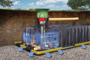 Graf bietet mit dem Flachtank Platin XL und XXL Versicke-rung Plus als erster Hersteller eine Kombination aus Regen-wassernutzung und -versickerung an.<br />
