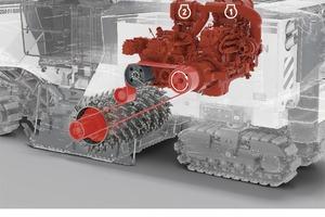 ECO-Modus: Im Effizienz-Modus ECO sind kraftstoffsparend Motor 2 bei geringer Drehzahl für den hydraulikantrieb und Motor 1 bei mittlerer Drehzahl für den Fräsantrieb aktiv. <br />