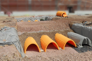 Birco-Rigolentunnel von StormTech bilden in einer oder mehreren Reihen eingebaut die zentralen Bauteile der drei Regenwasser-Versickerungsanlagen, darauf Geotextil und Schottermaterial.