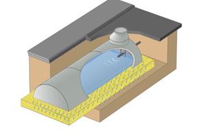 Unterirdische Versickerungsrigole aus Betonfertig-teilen Caviline, von der Statik her auch unter Verkehrsflächen einsetzbar.