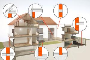 Mit den kostenfreien Ziegel Wärmebrückenkatalog 5.0 steht Architekten, Ingenieuren und Planern eine bedienungsfreundliche Software zur Verfügung, die den GEG konformen Nachweis von Wärmebrücken ermöglicht.