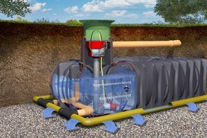Graf bietet mit dem Flachtank Platin XL und XXL Versickerung Plus als erster Hersteller eine Kombination aus Regenwassernutzung und -versickerung an.