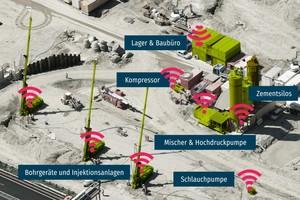Zukunftsvision digitale Baustelle
