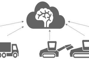 Smart Site One optimiert die Logistik entlang der gesamten Lieferkette.