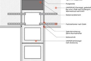 Vertikal verbaut vermindert das Deckenrandelement (DRE) die Schallübertragung zwischen den Geschossen.