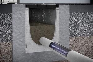 Der Drainfix Clean Rinnenfilter hält Mikroplastik-Partikel und andere Schadstoffe dauerhaft zurück.