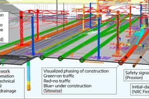 Abb. 7: BIM-Modell Ausbau Bahnstrecke