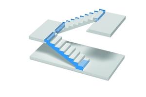 Für nahezu jede Stahlbetontreppe gibt es das passende System – dafür sorgt die große Produktpalette mit variantenreichen Anwendungen.