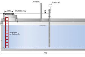 Unterirdischer Löschwasserbehälter aus Betonfertigteilen. Sämtliches Zubehör wie die Löschwasserentnahmestelle und der Einstieg sind Bestandteil der Lieferung und werden vom Hersteller montiert. Ovalbehälter sind mit unterschiedlichen Abmessungen und Volumina lieferbar.<br />