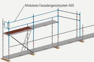 Das von der BG Bau geförderte AGS besitzt einen systemintegrierten vorlaufenden Seitenschutz – aktuelle Sicherheitsvorschriften lassen sich damit wirtschaftlich umsetzen.