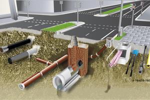 Der Vollanbieter für grabenlose Technik Tracto bietet innovative Lösungen für alle Anwendungen des Rohrleitungsbaus und nimmt eine aktive Rolle bei der Entwicklung des Tiefbau-Marktes ein.