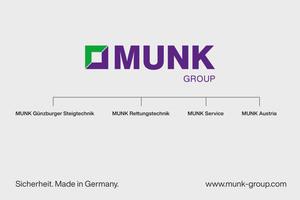 Die Munk Group und die Aufteilung der Geschäftsbereiche.