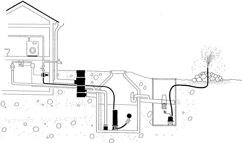 this bauthemen regenwassermgmt fachbeitr ge versickerung r ckhaltung und nutzung von. Black Bedroom Furniture Sets. Home Design Ideas