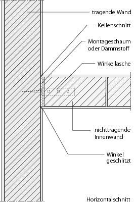 this bauthemen hochbau fachbeitraege baustoff f r leichte innenw nde. Black Bedroom Furniture Sets. Home Design Ideas