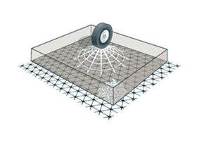Die auftretenden Kräfte werden aus allen Richtungen (360°/radial) aufgenommen und effektiv in allen Richtungen (360° / radial) abgetragen; direkte Vergleiche mit biaxialen SS-Gittern belegen die 360°- Wirkung