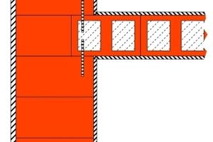 Abb. 2: Es empfielt sich, die Wohnungstrennwände nicht in Stumpfstoßtechnik auszuführen, sondern die Trennwände in die Fassade einzubinden
