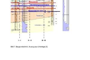 Bild 7: Baugrundschnitt, Auszug aus Unterlage [5]