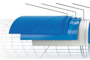 """4 Schematischer Aufbau des untersuchten spiralgeschweißten Stahlrohres der Alvenius SE vom Typ """"FlowMax"""" für Trinkwassersysteme."""