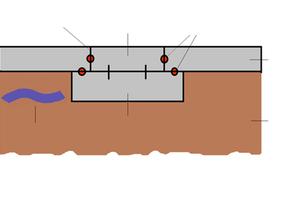 Bild 4: Das unterhalb der Bodenplatte liegende Kranfundament wurde in die Drytech-Abdichtung integriert