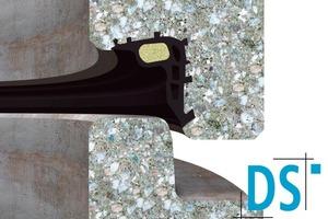 econorm® DS Topseal Plus vor der Montage<br />