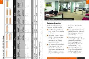 Moderne Bilder illustrieren die verschiedenen Anwendungsbereiche. Alle Arbeitsschritte sind einfach und gut verständlich dargestellt. Übersichtliche Tabellen bieten ergänzende technische Informationen.<br />