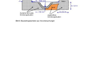 Bild 6: Bauwerksparameter aus Voruntersuchungen.<br />