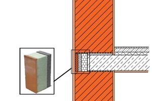 Abb. 6: Schallschutz- und wärmeschutztechnisch optimierter Anschluss: Ein spezielles Deckenrandelement mit keramischer Ziegelschale verbessert die Einbindung der Decken ins Mauerwerk. Dies verbessert den Schallschutz und ermöglicht eine Ausführung als optimierte Wärmebrücke gemäß Beiblatt 2 zur DIN 4108