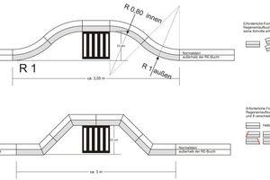Systemvergleich: Die Grafik zeigt das herkömmliche trapezförmige System einer Regeneinlaufbucht, bei dem aufwändige Schnitte erforderlich sind. Darüber: Dank eines neu konzipierten Formsteins [R 0,80 innen] lässt sich die Regeineinlaufbucht von Firma Meudt deutlich schneller einbauen und auch besser reinigen