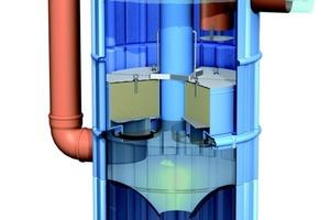 """Die Behandlung des Niederschlagswassers erfolgt im 3P Hydrosystem in zwei Stufen<br />w<span class=""""bildunterschrift_hervorgehoben"""">Grafik: 3P Technik</span><br />"""